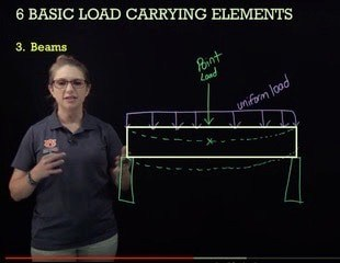 Professor April Simons in online classroom teaching loads